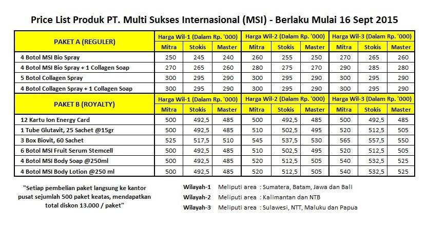 msi-bio-spray-produk-terbaru-pt-msi